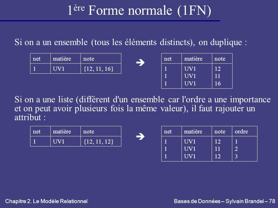 1ère Forme normale (1FN) Si on a un ensemble (tous les éléments distincts), on duplique : net. matière.