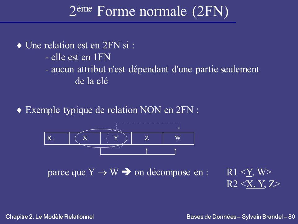 2ème Forme normale (2FN)  Une relation est en 2FN si :