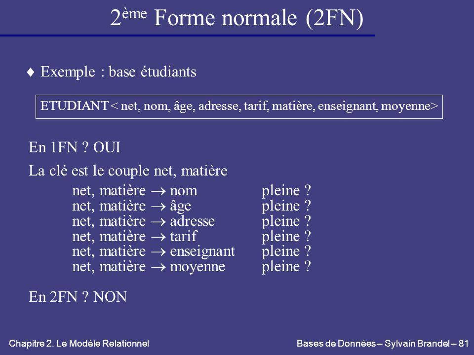 2ème Forme normale (2FN)  Exemple : base étudiants En 1FN OUI