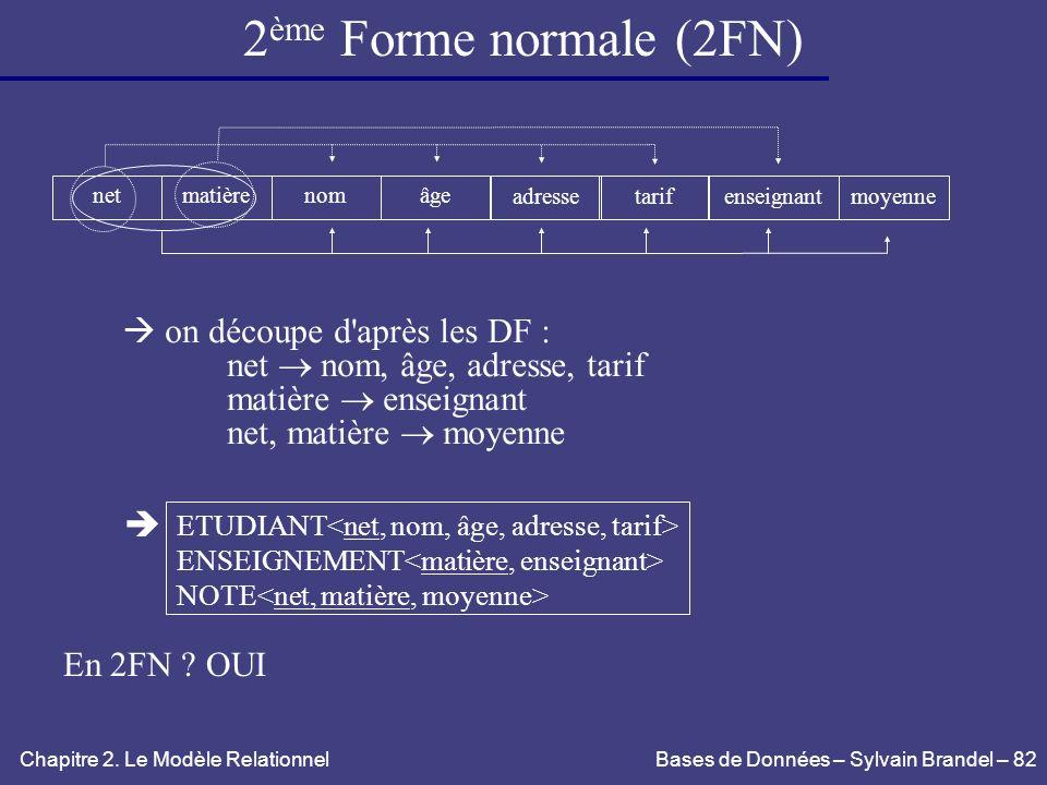 2ème Forme normale (2FN)  on découpe d après les DF :