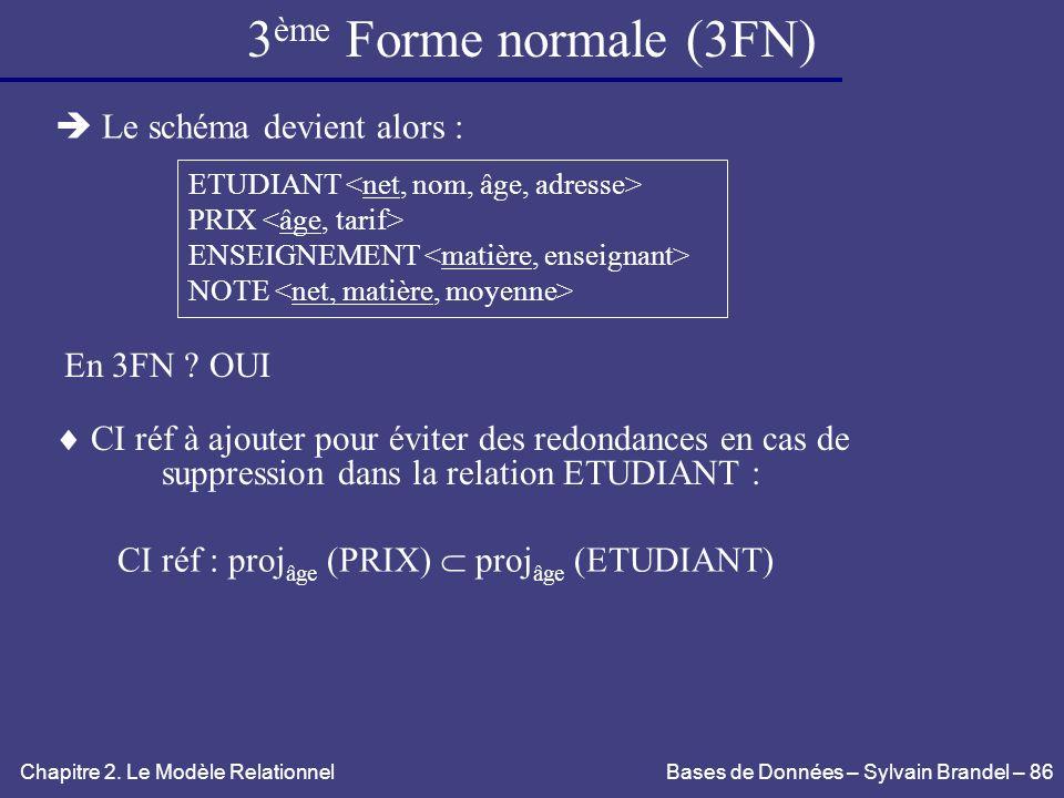 3ème Forme normale (3FN)  Le schéma devient alors : En 3FN OUI