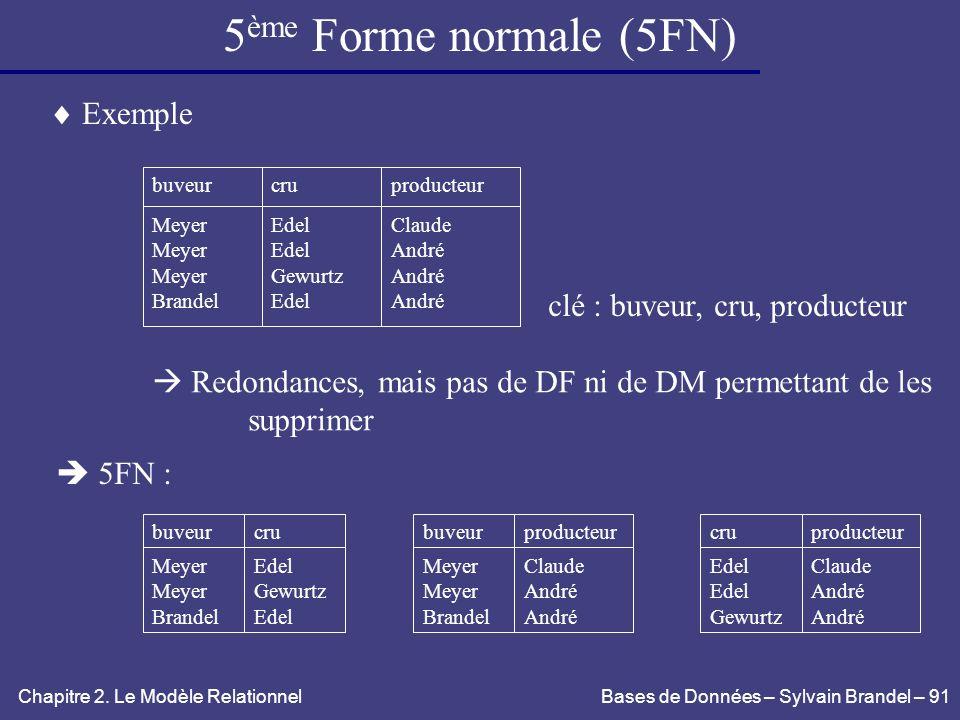5ème Forme normale (5FN)  Exemple clé : buveur, cru, producteur