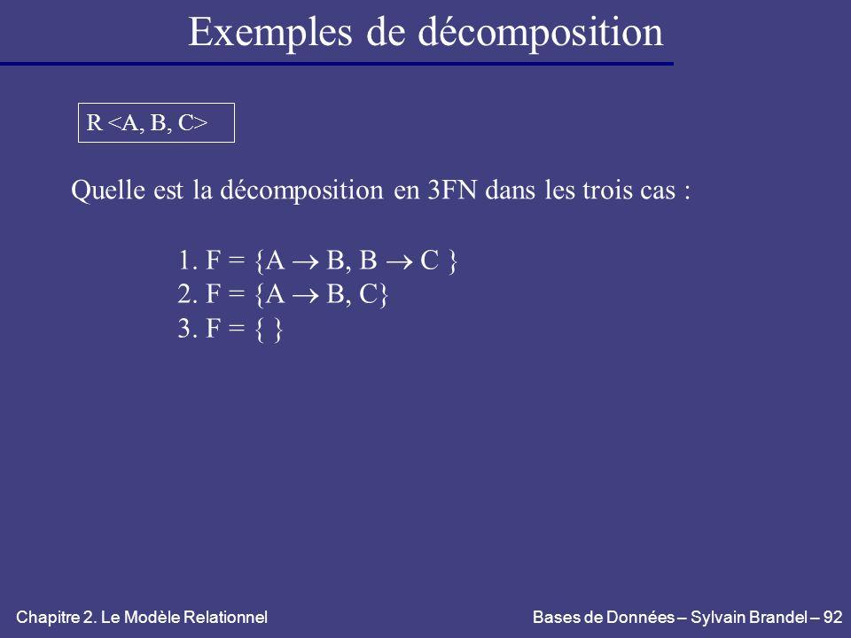 Exemples de décomposition