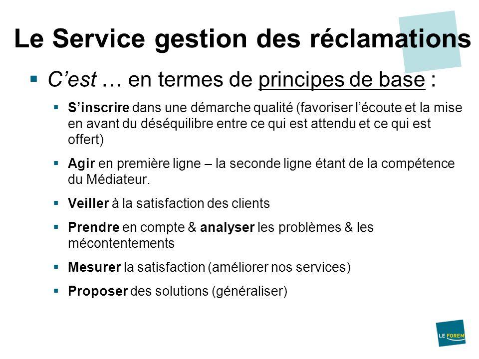 Le Service gestion des réclamations