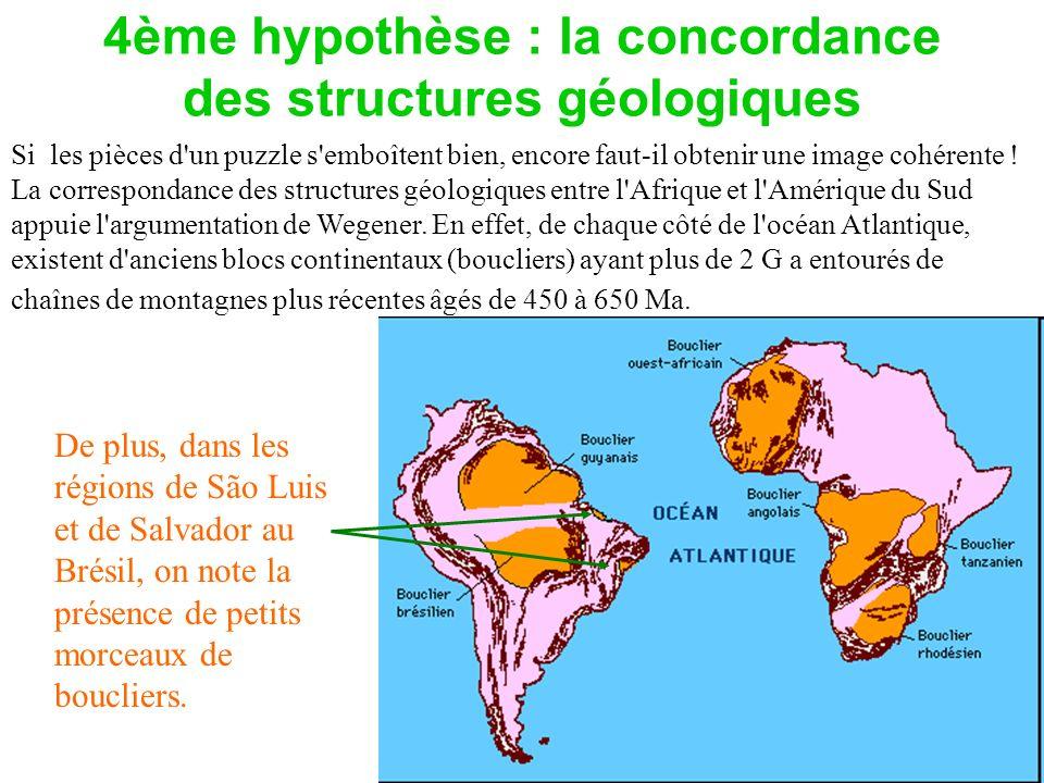 4ème hypothèse : la concordance des structures géologiques