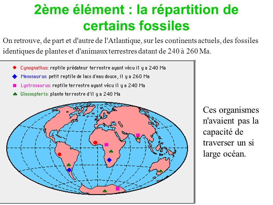 2ème élément : la répartition de certains fossiles