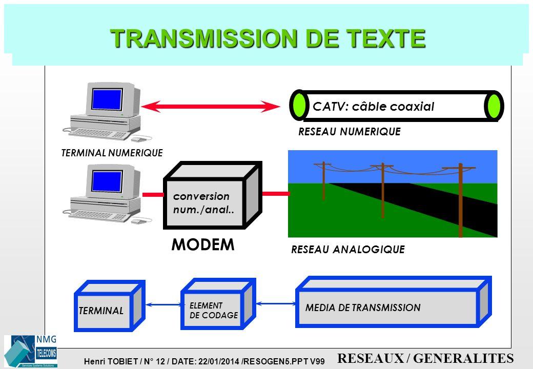 TRANSMISSION DE TEXTE MODEM CATV: câble coaxial RESEAU NUMERIQUE