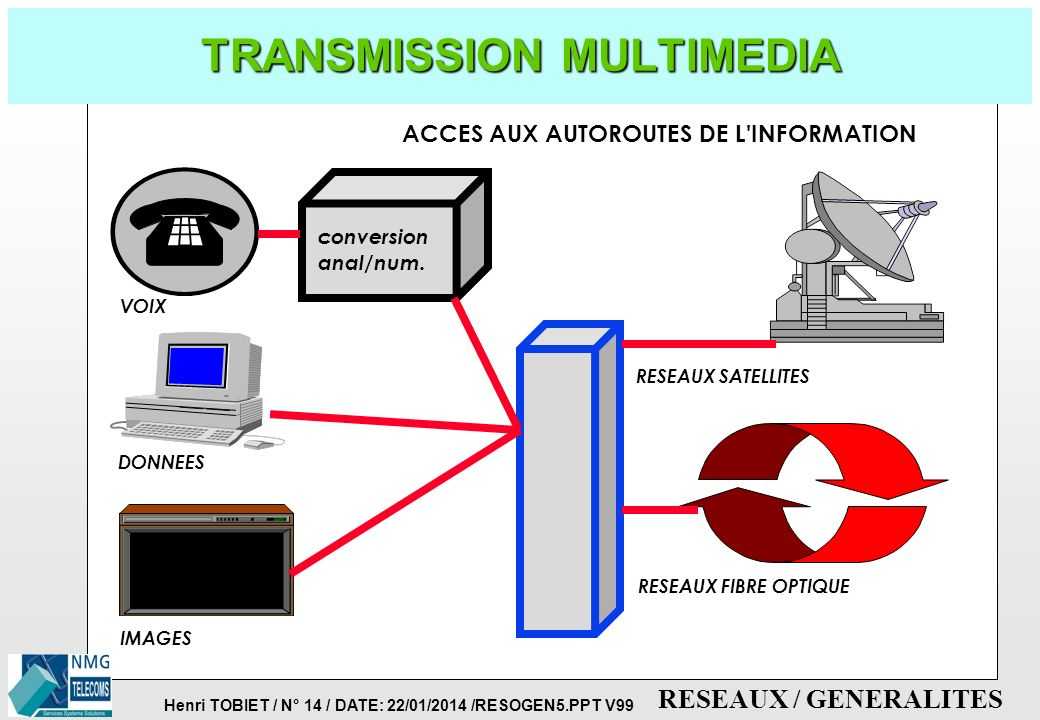TRANSMISSION MULTIMEDIA