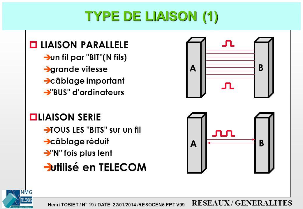 TYPE DE LIAISON (1) utilisé en TELECOM LIAISON PARALLELE LIAISON SERIE