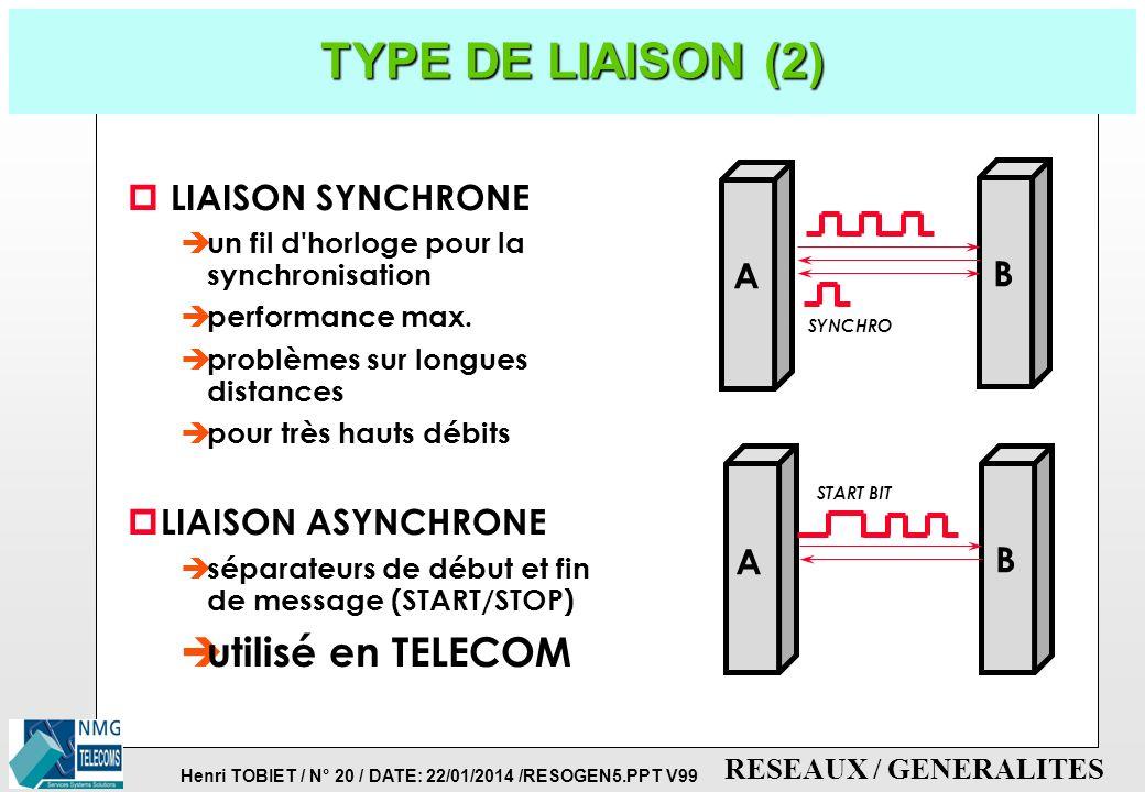 TYPE DE LIAISON (2) utilisé en TELECOM LIAISON SYNCHRONE A B