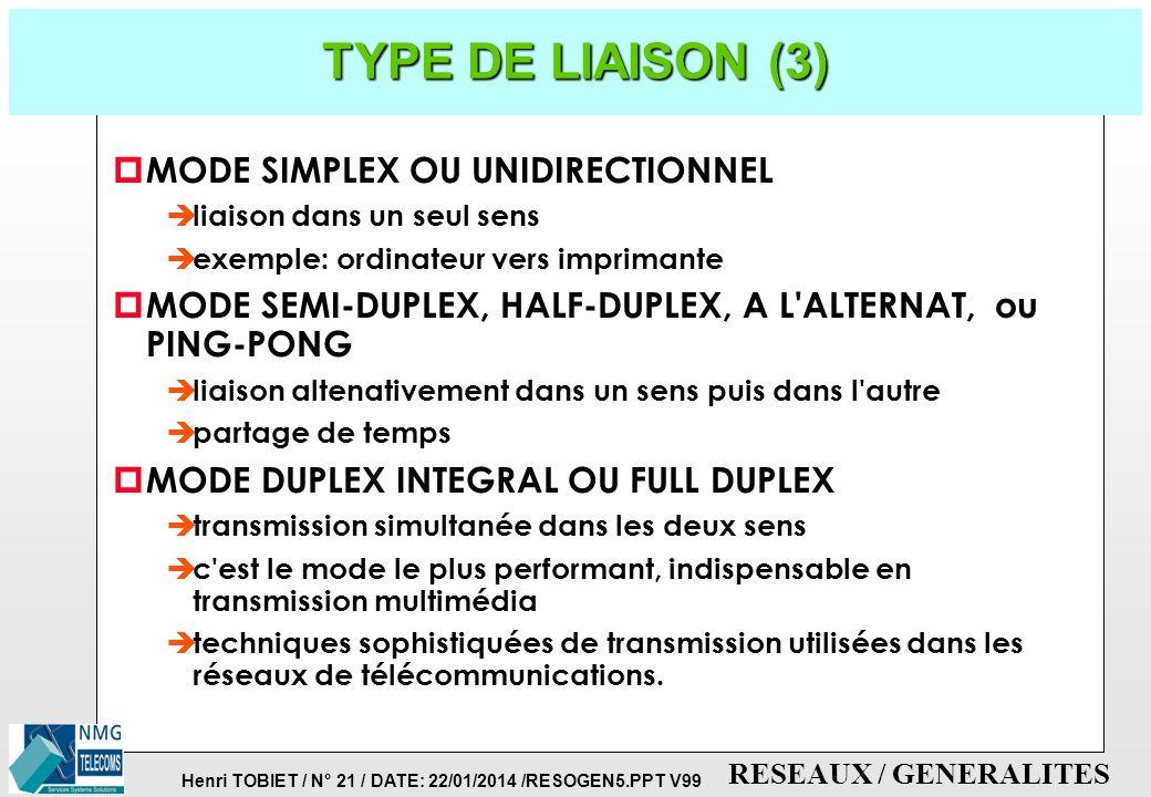 TYPE DE LIAISON (3) MODE SIMPLEX OU UNIDIRECTIONNEL
