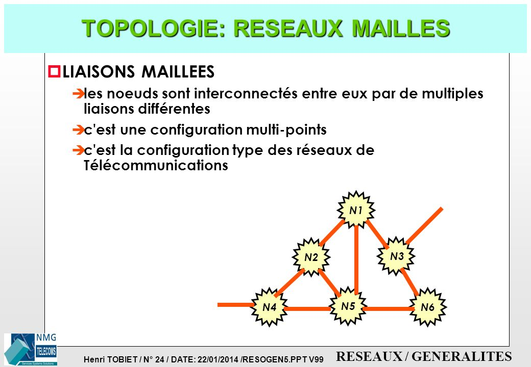 TOPOLOGIE: RESEAUX MAILLES