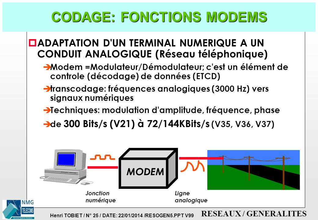 CODAGE: FONCTIONS MODEMS