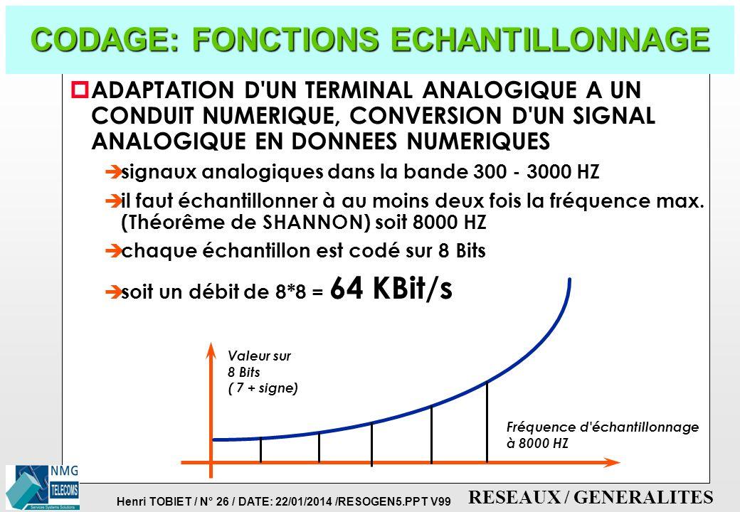 CODAGE: FONCTIONS ECHANTILLONNAGE