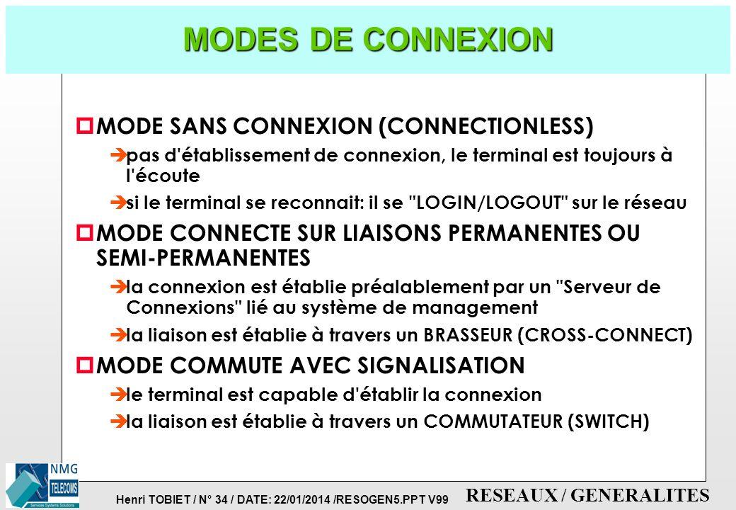 MODES DE CONNEXION MODE SANS CONNEXION (CONNECTIONLESS)