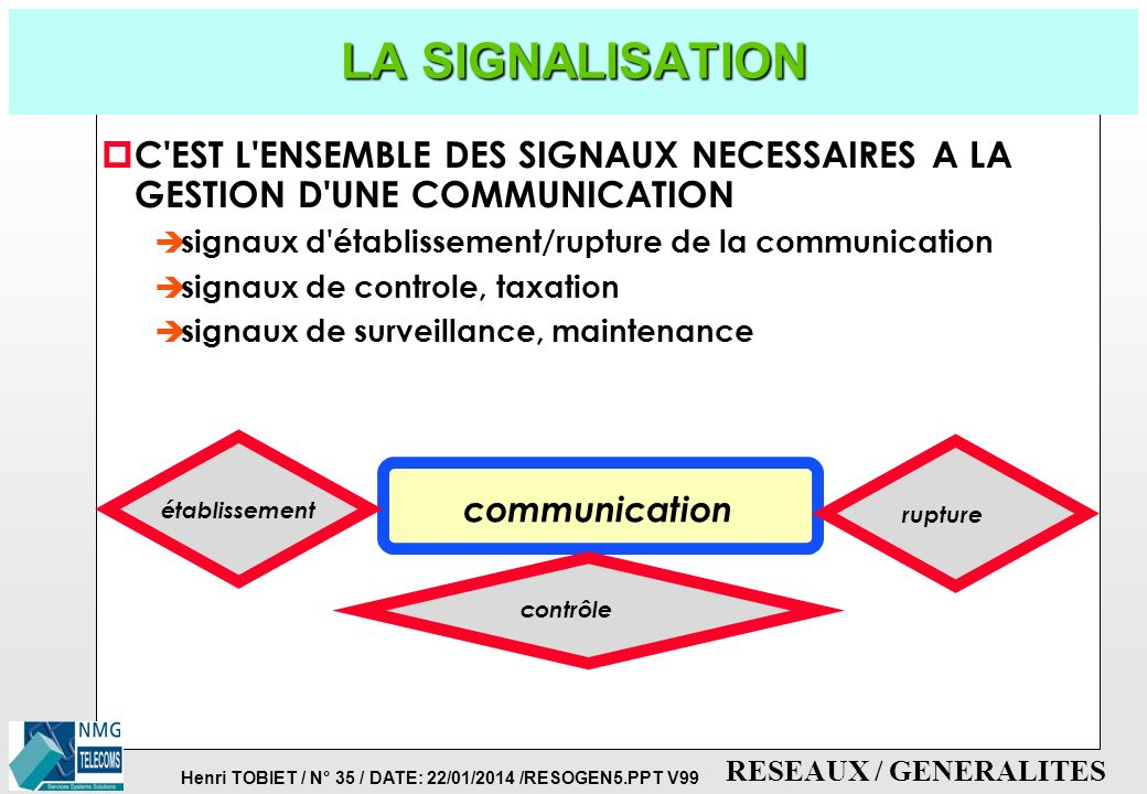 LA SIGNALISATION C EST L ENSEMBLE DES SIGNAUX NECESSAIRES A LA GESTION D UNE COMMUNICATION. signaux d établissement/rupture de la communication.