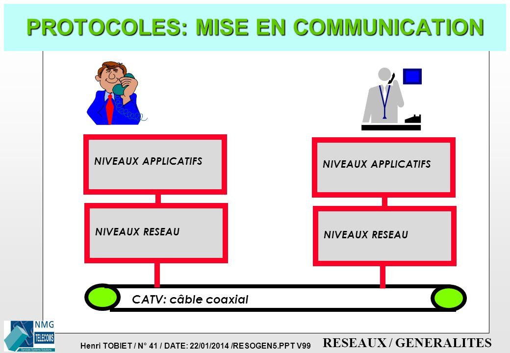 PROTOCOLES: MISE EN COMMUNICATION