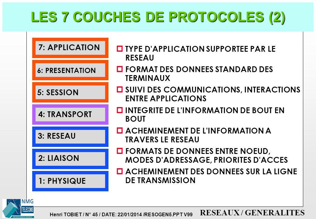 LES 7 COUCHES DE PROTOCOLES (2)