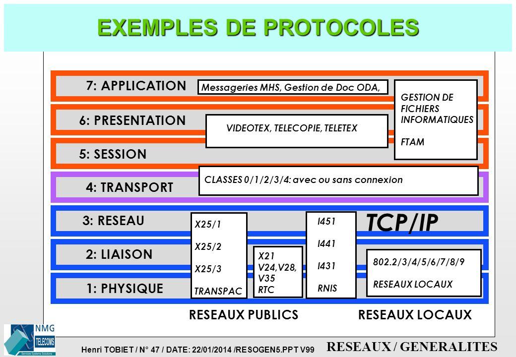 EXEMPLES DE PROTOCOLES