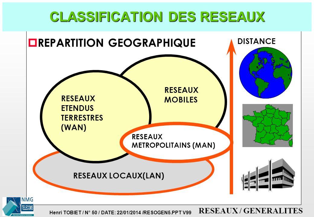 CLASSIFICATION DES RESEAUX