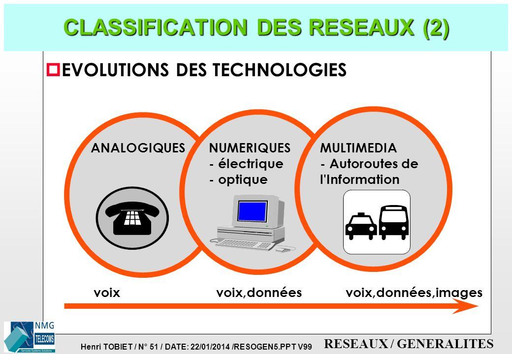 CLASSIFICATION DES RESEAUX (2)