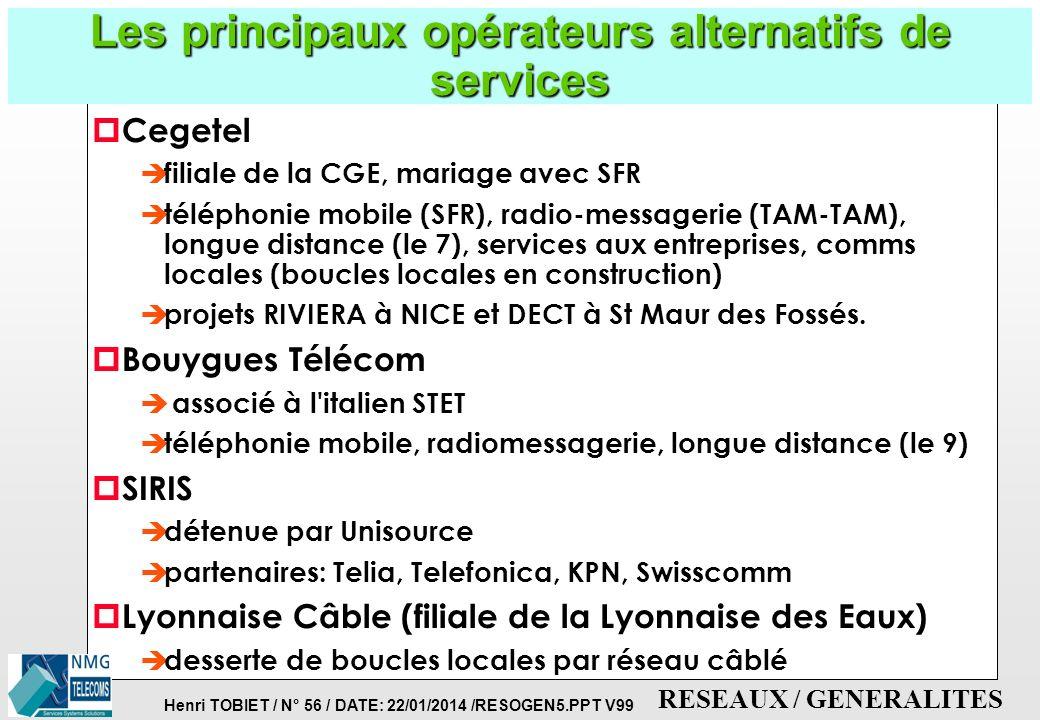 Les principaux opérateurs alternatifs de services