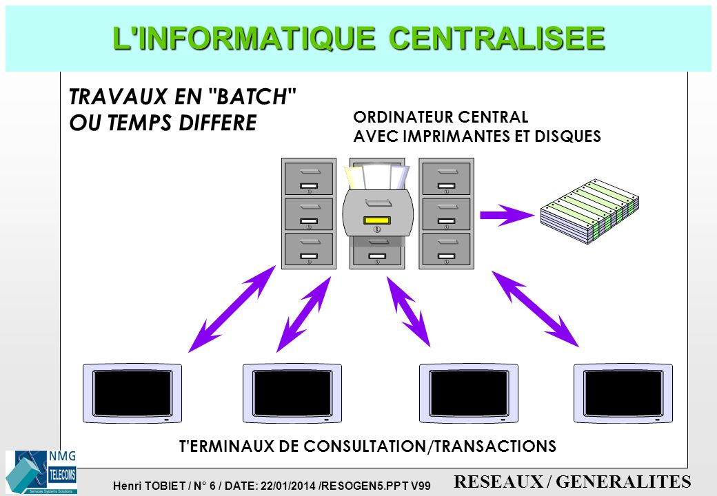 L INFORMATIQUE CENTRALISEE