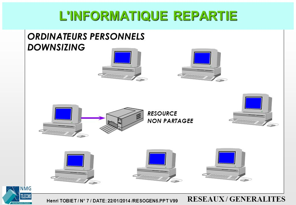 L INFORMATIQUE REPARTIE