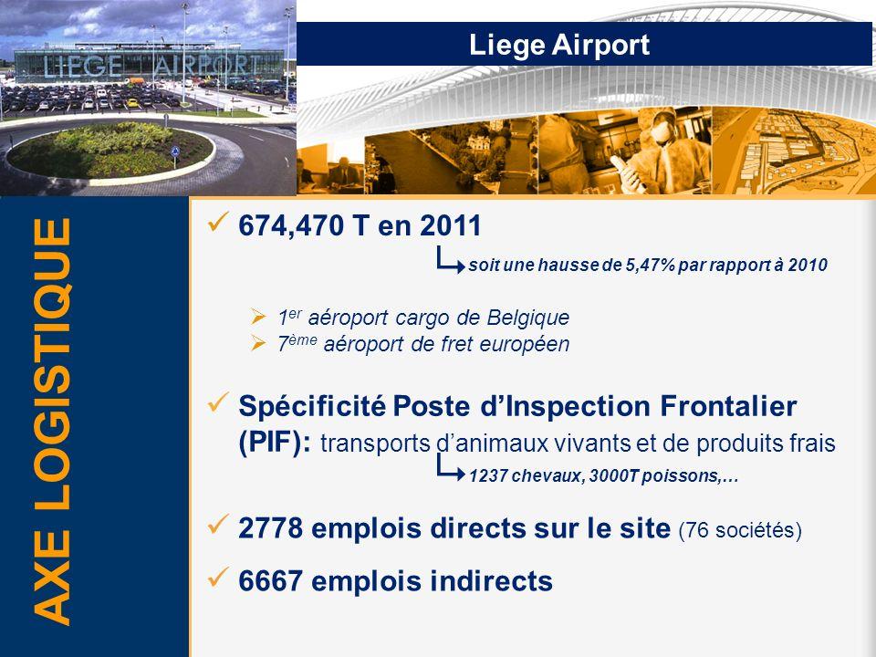 AXE LOGISTIQUE Liege Airport 674,470 T en 2011