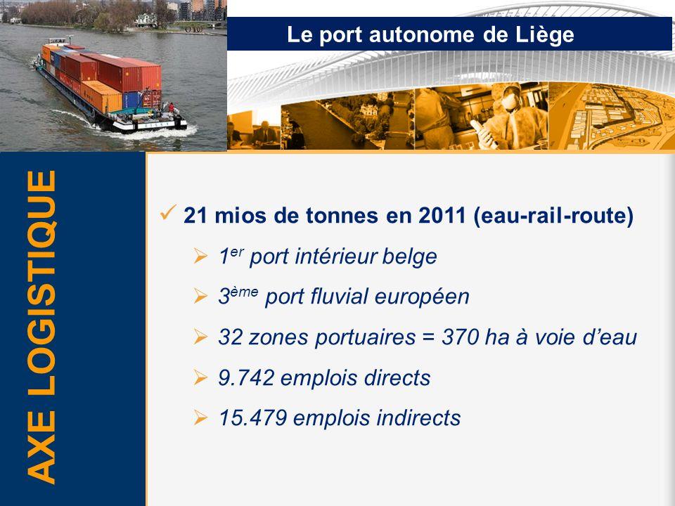 Le port autonome de Liège