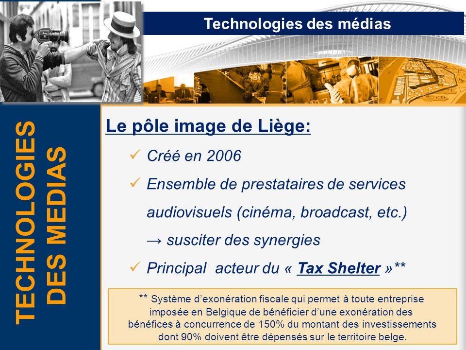 Technologies des médias TECHNOLOGIES DES MEDIAS