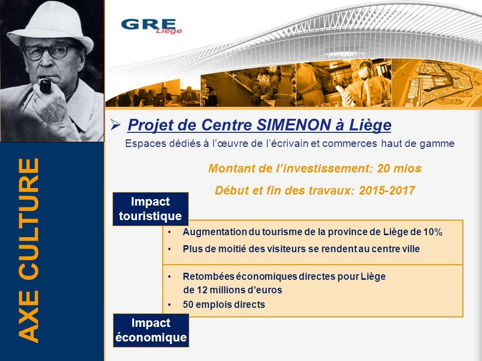 AXE CULTURE Projet de Centre SIMENON à Liège