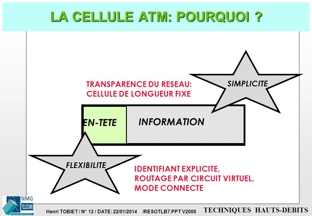 LA CELLULE ATM: POURQUOI