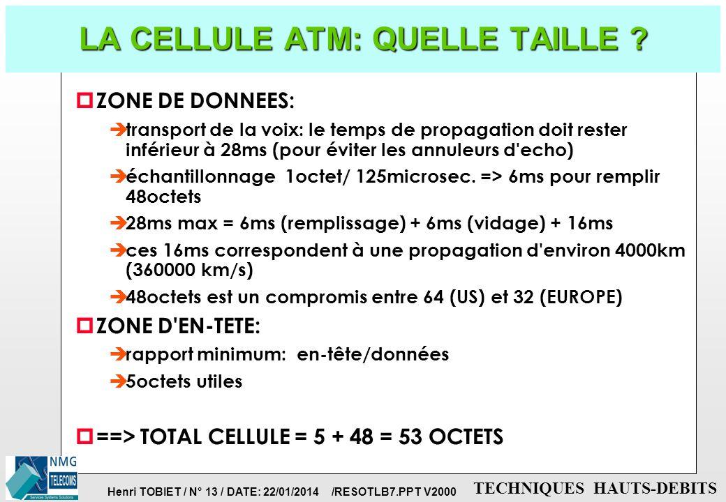 LA CELLULE ATM: QUELLE TAILLE