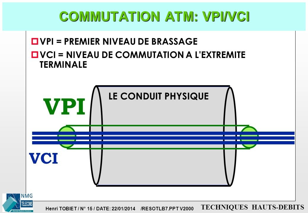 COMMUTATION ATM: VPI/VCI