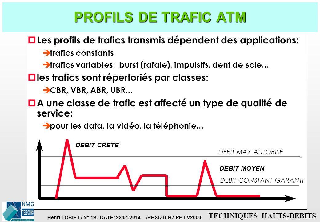 PROFILS DE TRAFIC ATM Les profils de trafics transmis dépendent des applications: trafics constants.