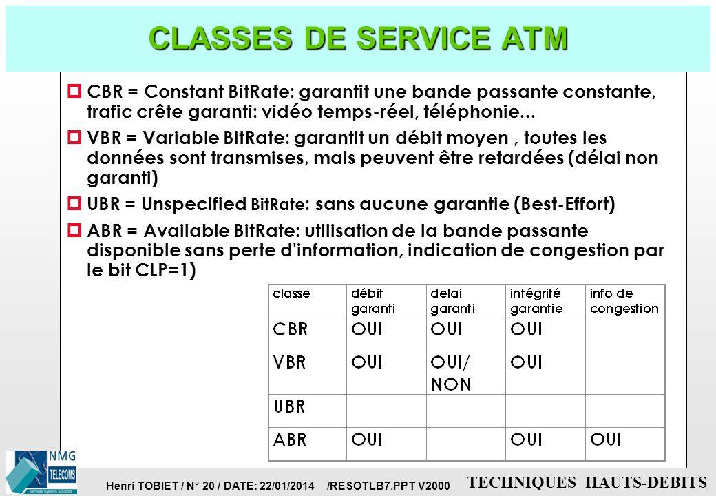 CLASSES DE SERVICE ATM CBR = Constant BitRate: garantit une bande passante constante, trafic crête garanti: vidéo temps-réel, téléphonie...