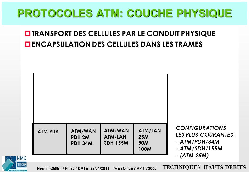 PROTOCOLES ATM: COUCHE PHYSIQUE
