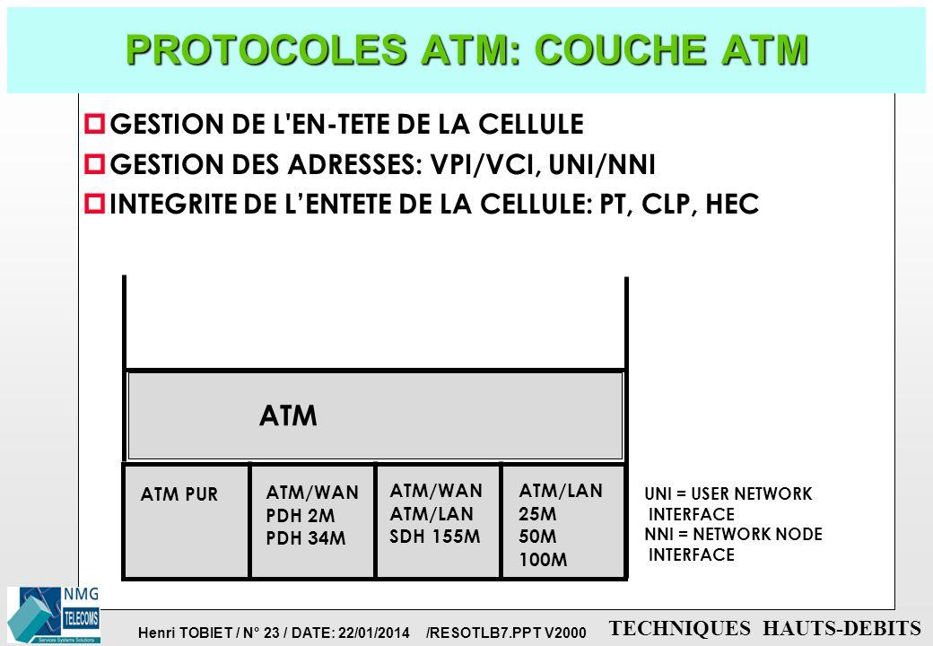PROTOCOLES ATM: COUCHE ATM