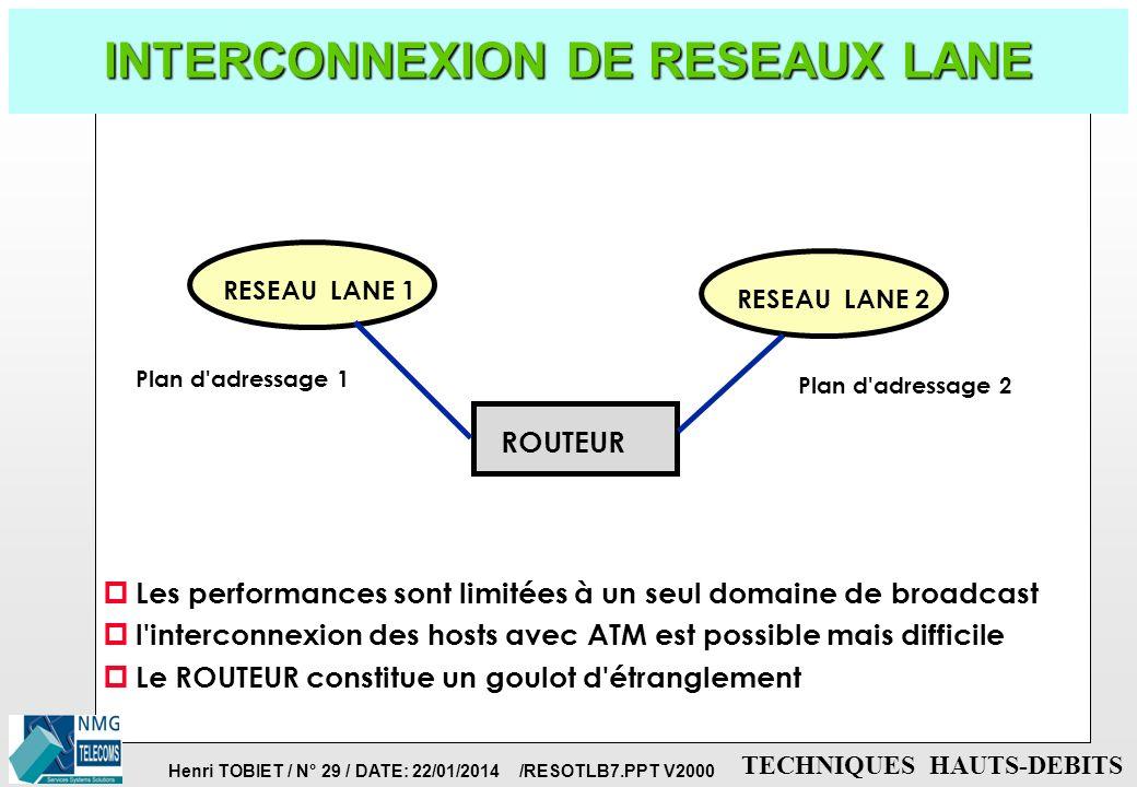 INTERCONNEXION DE RESEAUX LANE