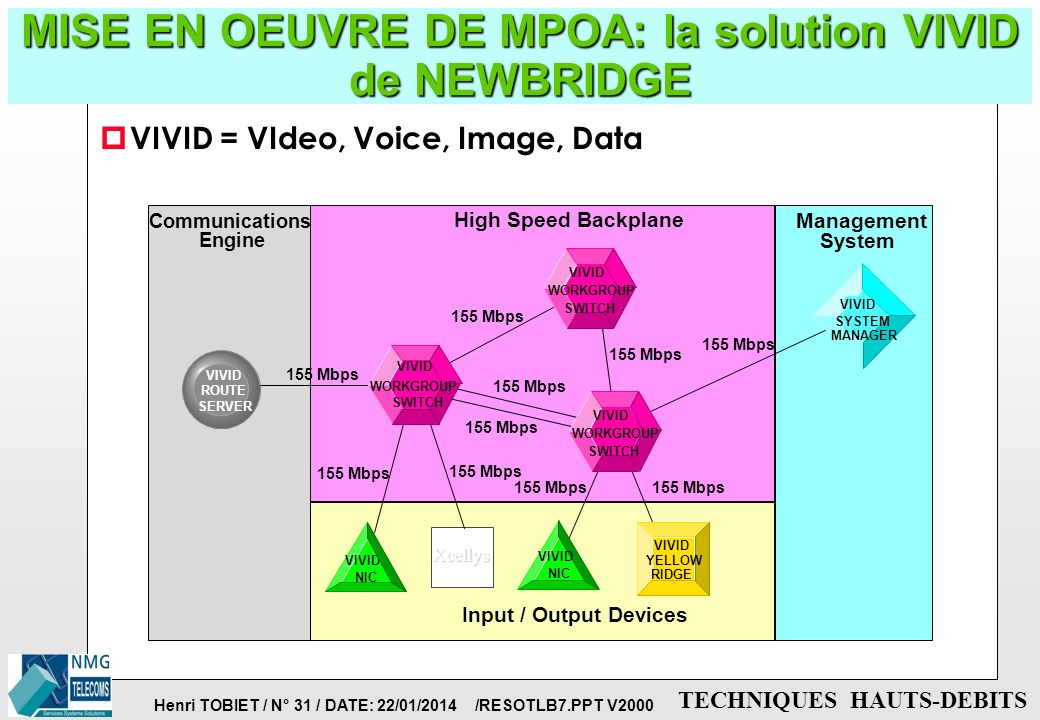MISE EN OEUVRE DE MPOA: la solution VIVID de NEWBRIDGE