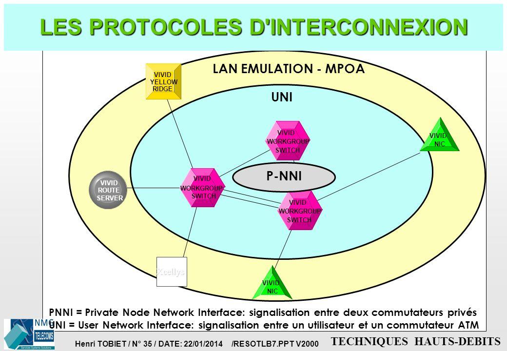 LES PROTOCOLES D INTERCONNEXION