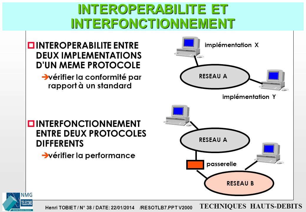 INTEROPERABILITE ET INTERFONCTIONNEMENT