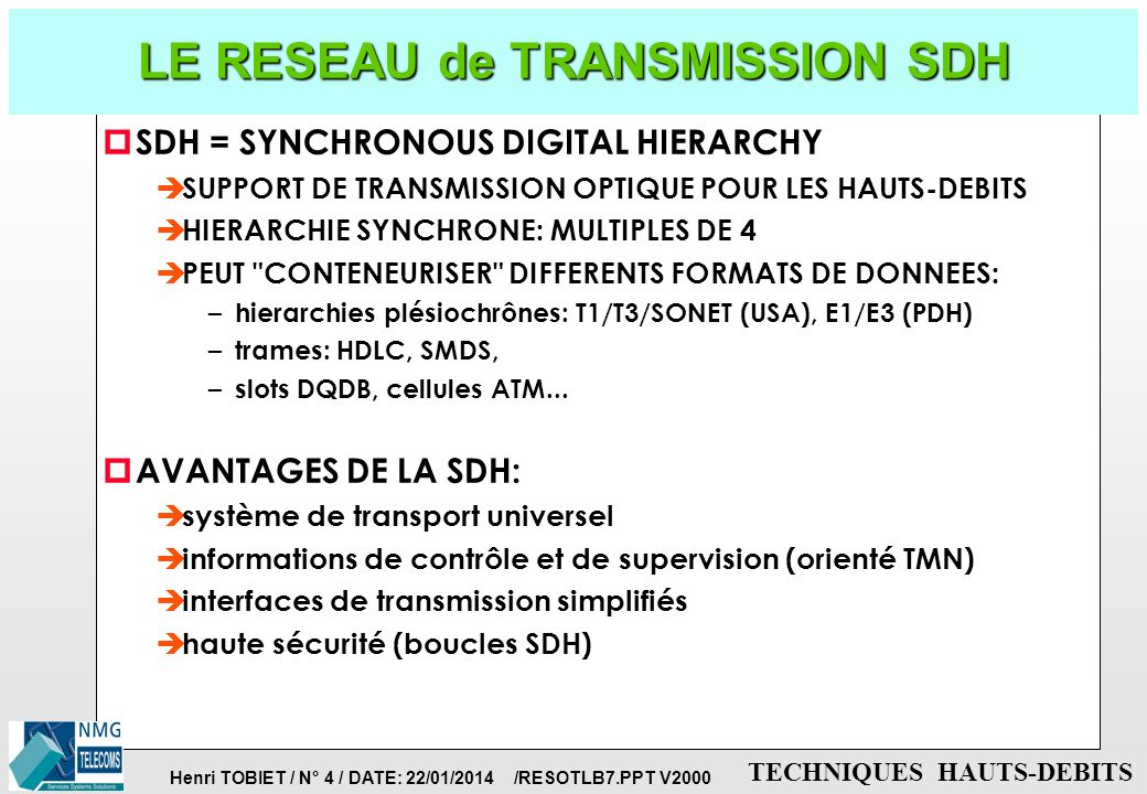 LE RESEAU de TRANSMISSION SDH