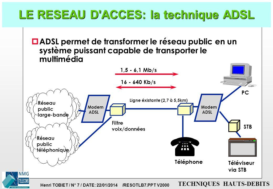 LE RESEAU D ACCES: la technique ADSL