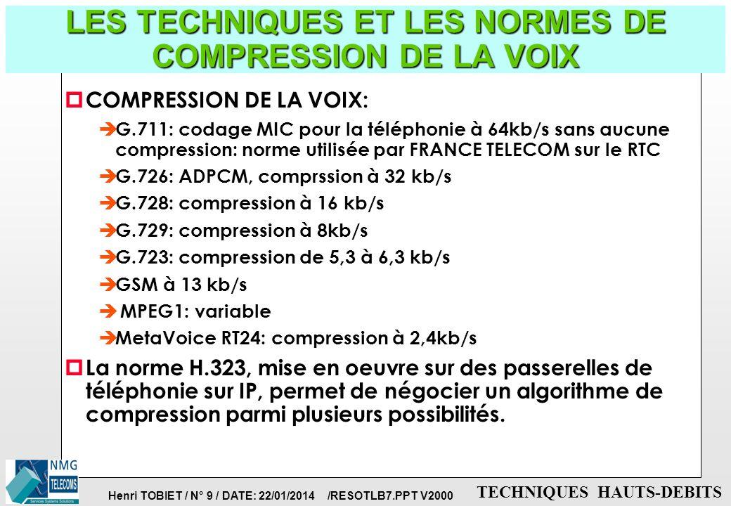 LES TECHNIQUES ET LES NORMES DE COMPRESSION DE LA VOIX