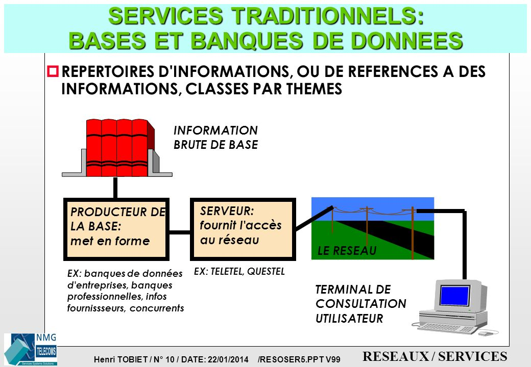 SERVICES TRADITIONNELS: BASES ET BANQUES DE DONNEES