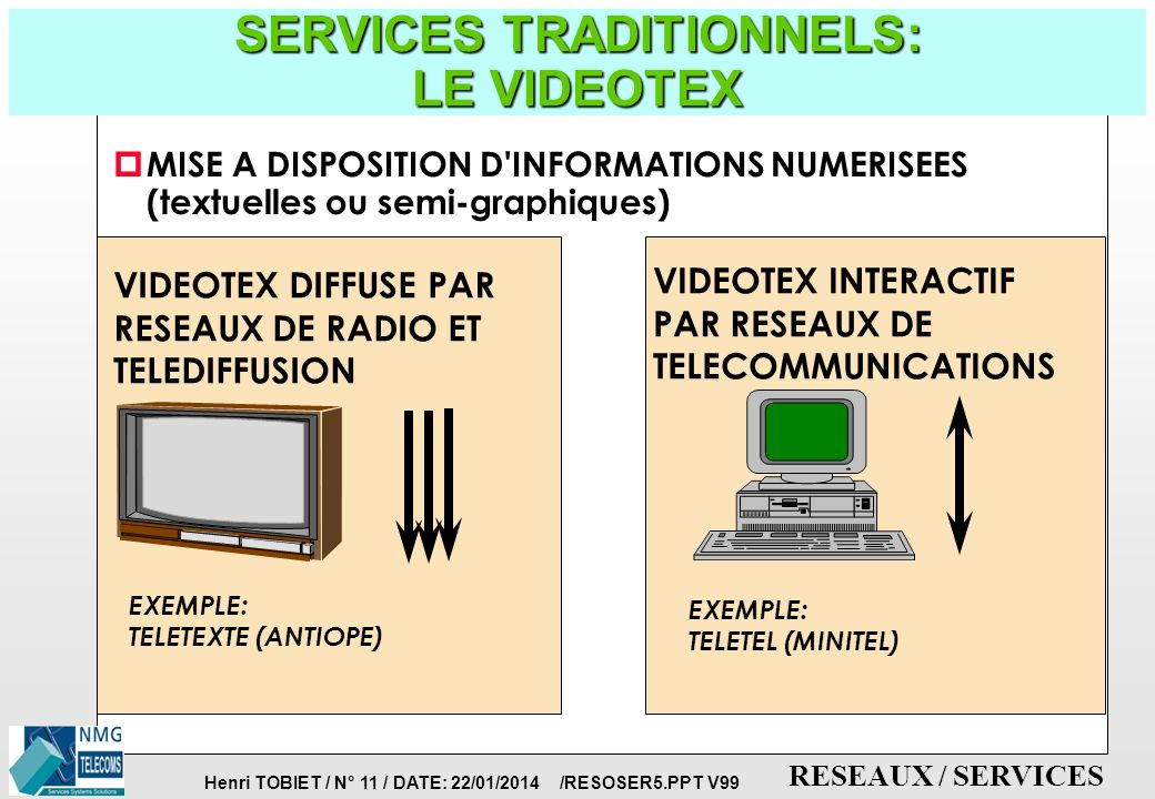 SERVICES TRADITIONNELS: LE VIDEOTEX