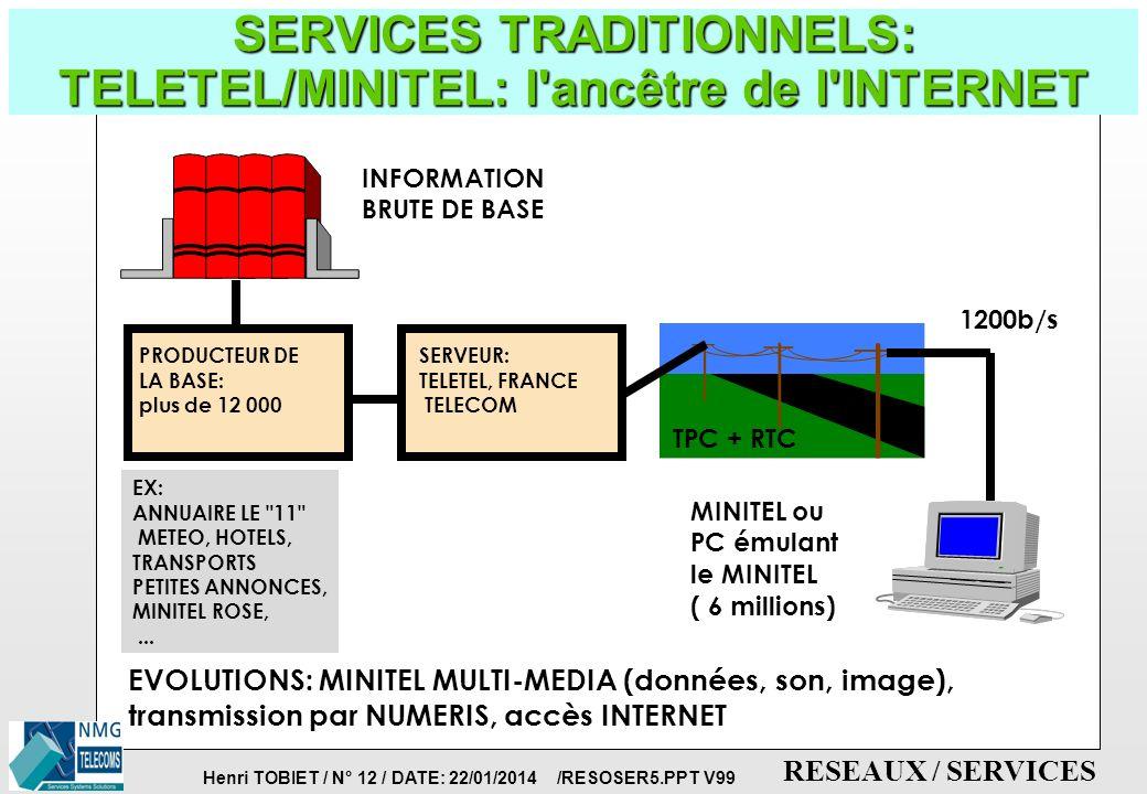 SERVICES TRADITIONNELS: TELETEL/MINITEL: l ancêtre de l INTERNET