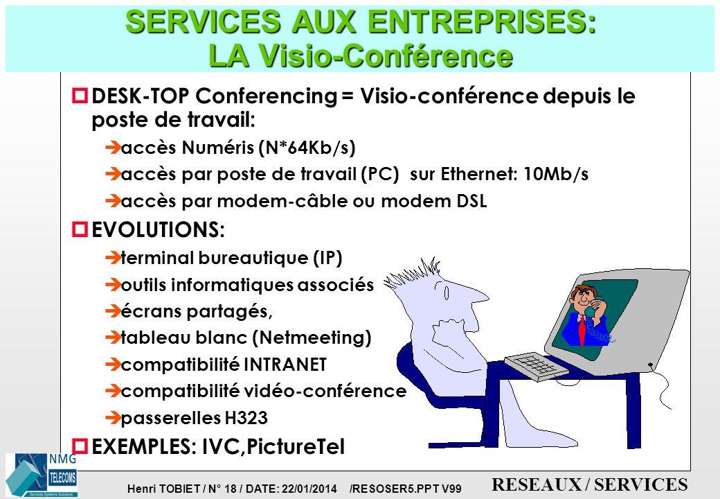 SERVICES AUX ENTREPRISES: LA Visio-Conférence